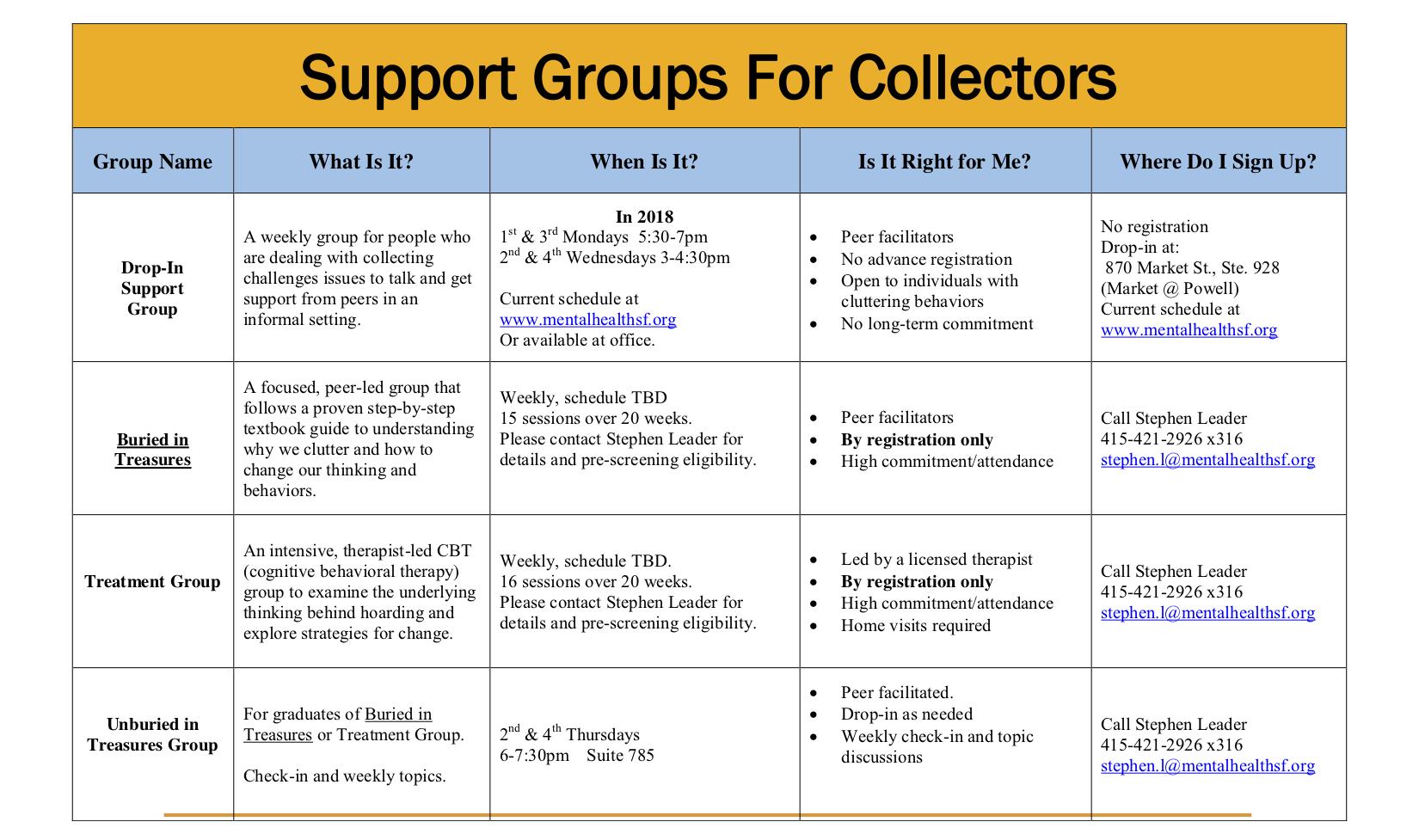CUCB Groups - 2018